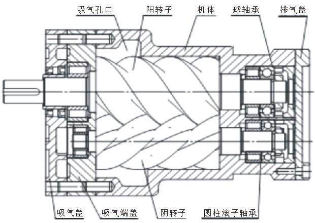 螺杆空压机原理 螺杆式空压机说明书